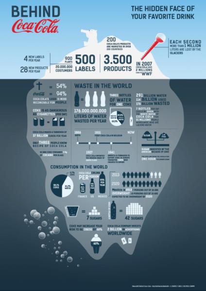 infográfico-coca-cola-jesus