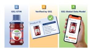 GS1, el Consumer Goods Forum y una nueva guía de inicio rápido