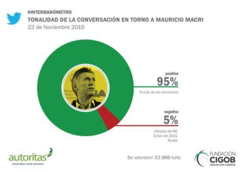 tnalidad-macri