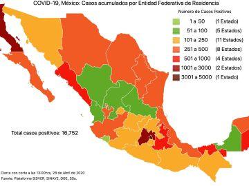#COVID19 en México, casos activos, positivos, negativos, sospechosos, defunciones y tasa de incidencia por estado al 28 de abril 2020 8