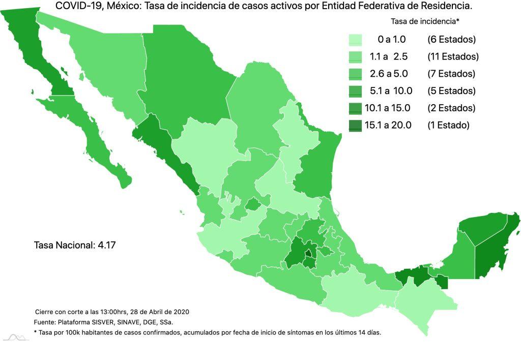 #COVID19 en México, casos activos, positivos, negativos, sospechosos, defunciones y tasa de incidencia por estado al 28 de abril 2020 4