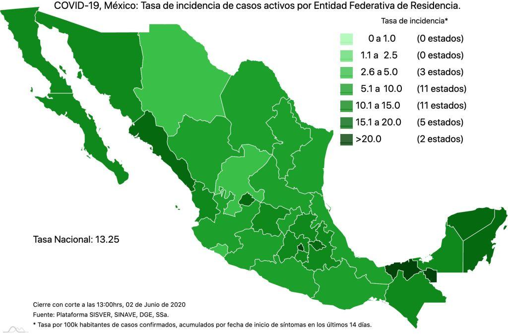 #COVID19 en México 2 de junio 2020, casos defunciones, activos y tasa de incidencia nacional y por estado 3