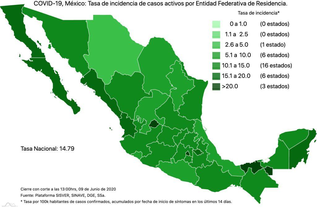 #COVID19 en México 9 de junio 2020, casos defunciones, activos y tasa de incidencia nacional y por estado 3
