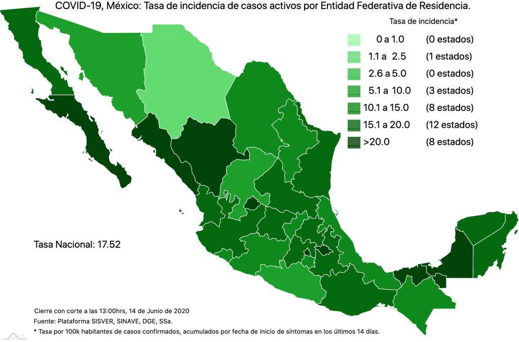COVID19 en México 14 de junio 2020, casos defunciones, activos y tasa de incidencia nacional y por estado 3