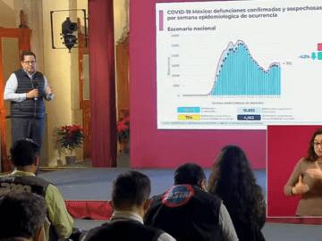 México supera las 108 mil muertes por COVID-19 14