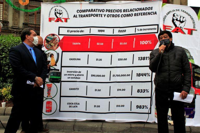 Sólo exigimos la tarifa que necesitamos para mover a la CDMX; lo reconoció la Jefa de Gobierno: FAT 1