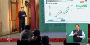 México suma 146 mil 174 fallecimientos por Covid-19 13