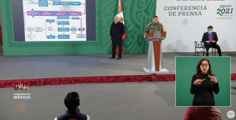 Desea AMLO pronta recuperación al secretario de la Defensa, quien informó que es positivo a Covid-19 1
