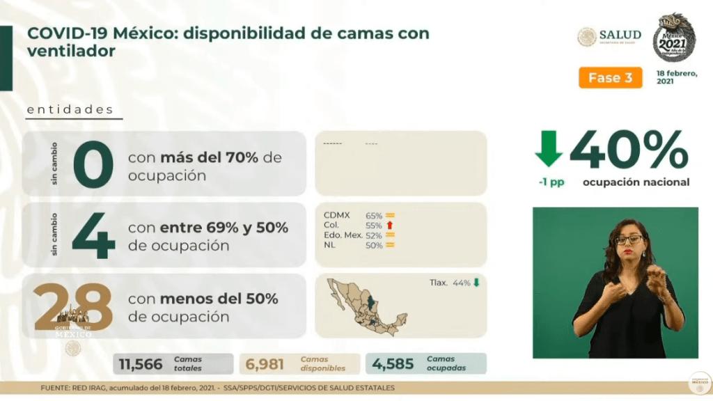 México suma 178 mil 108 muertes por Covid-19 7