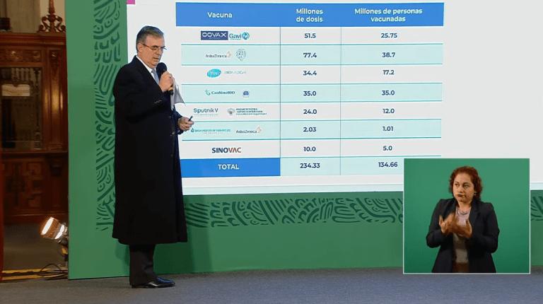 """""""COVAX, al día de hoy no ha entregado una sola vacuna"""": Marcelo Ebrard 1"""