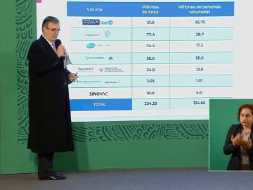 """""""COVAX, al día de hoy no ha entregado una sola vacuna"""": Marcelo Ebrard 9"""