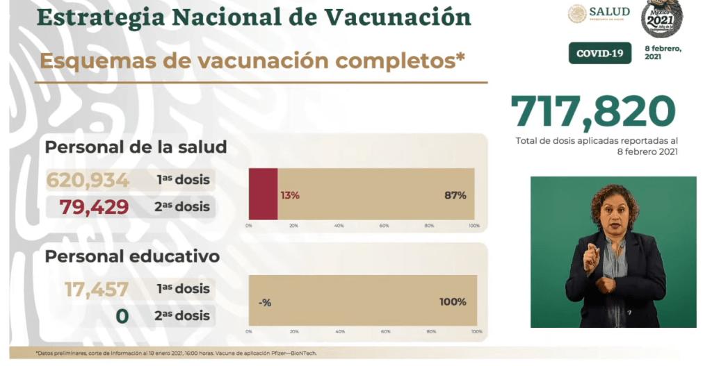"""""""Tenemos hoy más vacunados qué casos activos y esto ya es positivo"""", López-Gatell acerca de vacunación Covid-19 8"""