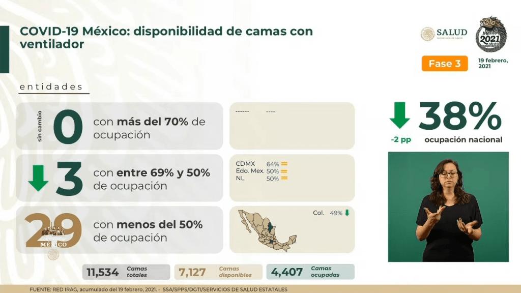 México suma 178 mil 965 muertes por Covid-19 6