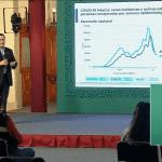 México suma más de 195 mil muertes por COVID-19 1