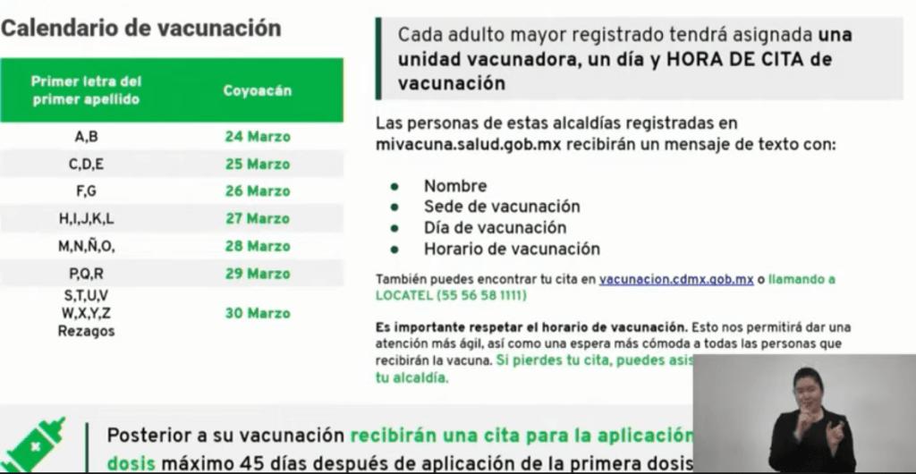 Fechas y sedes para vacunación anticovid en Tlalpan y Coyoacán 5