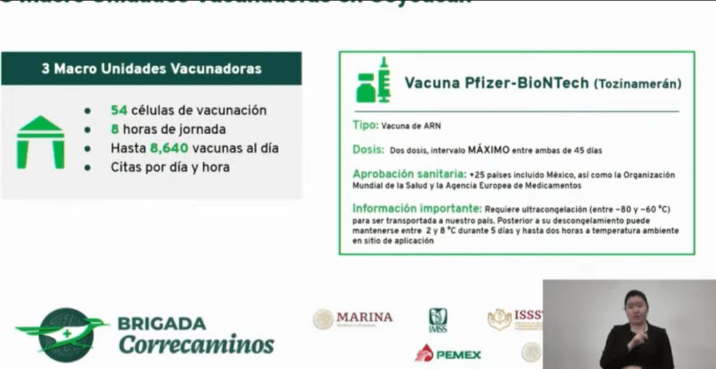 Fechas y sedes para vacunación anticovid en Tlalpan y Coyoacán 6