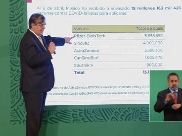 """""""México cuenta con más de 15 millones de vacunas listas para aplicarse"""": Marcelo Ebrard 6"""