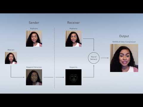 Más allá de la IA: Cómo la Investigación con las GAN está Remodelando las Videoconferencias