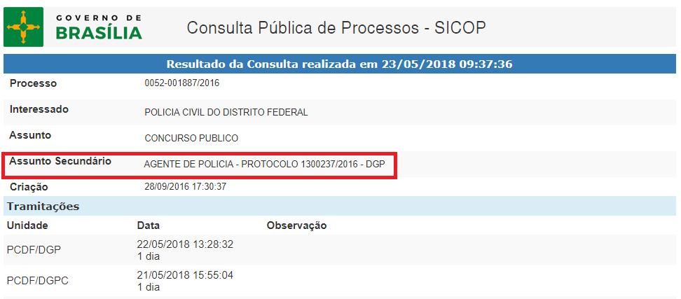 Concurso policia civil df 2019