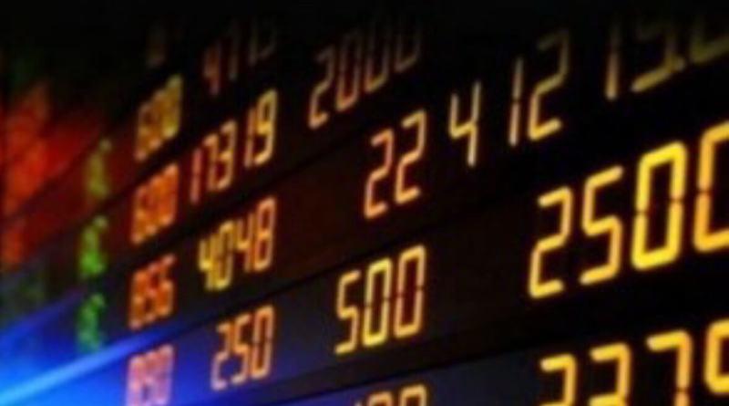 Wall Street cerró con pérdidas del 0,88%