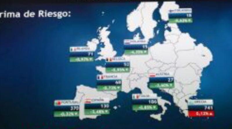 El fracaso del Eurogrupo pasa factura a las primas de riesgo
