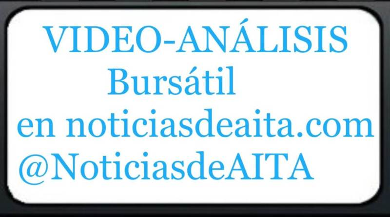 Consultorio Bursátil en Zona de trading