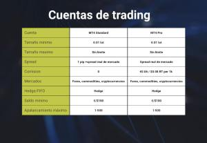 El Broker Key to Markets revoluciona el mercado