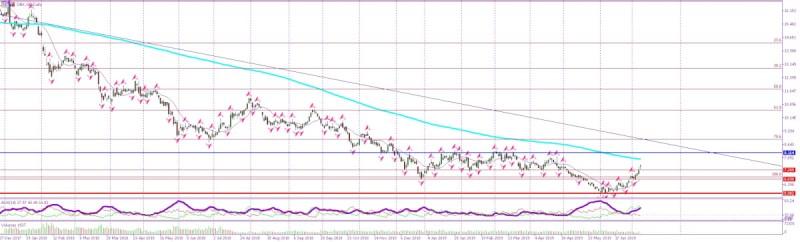 Analizamos Deutsche Bank después de las últimas noticias