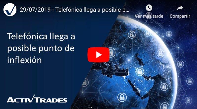 Vídeo Análisis Técnico de Telefónica (29/07/2019)