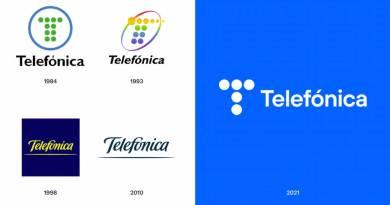 Telefónica barata por PER y por fundamentales