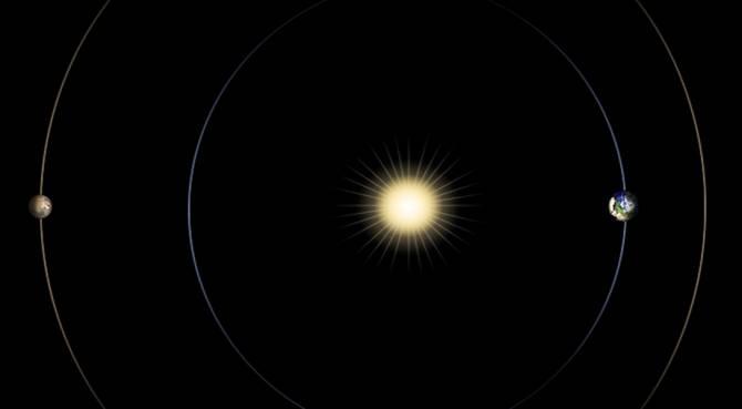 Pausa en todas las misiones marcianas debido a una conjunción entre Marte y el Sol — Noticias de la Ciencia y la Tecnología (Amazings® / NCYT®)