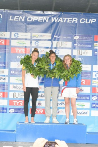 Podio femenino Copa Asturias