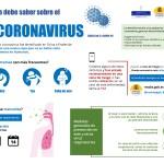Los concejos del Occidente se suman a las medidas por el coronavirus