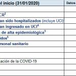 Información sobre la evolución de la pandemia del coronavirus en Asturias 26/05/2020