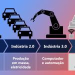 NEGÓCIOS & OPORTUNIDADES – A empresa 4.0 em uma sociedade 1.0