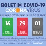 São Pedro da Aldeia divulga números de casos confirmados de Covid-19