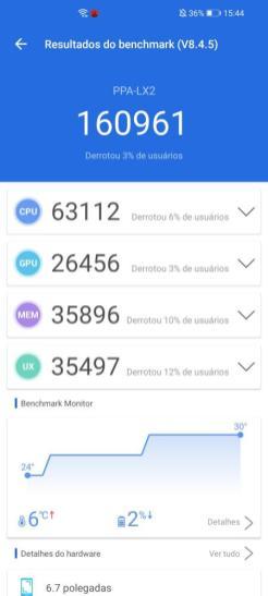 Antutu Huawei P Smart 2021 (1)