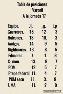 Liga Premier Estudianti Voleibol Tehuacán