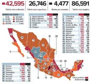 México en el momento más crítico de la pandemia