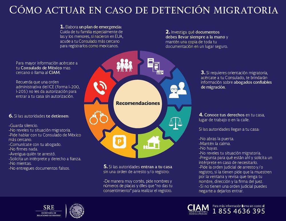 Cómo actuar en caso de una detención migratoria