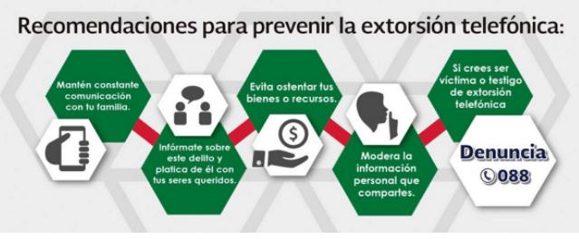 Recomendaciones para no ser víctima de la extorsión. (presidencia.gob.mx)
