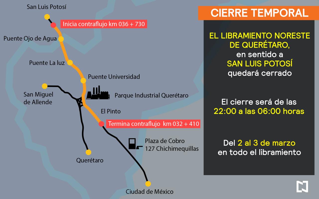 Mapa del cierre del Libramiento Noreste de Querétaro hacia SLP (Noticieros Televisa)
