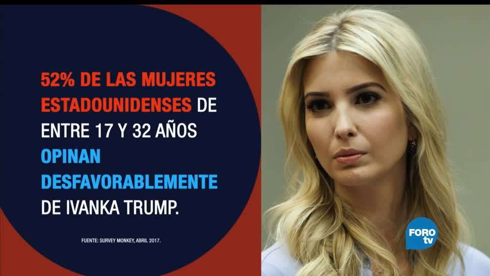 Hija, Presidente de Estados Unidos, Todos, Quieren, Ivanka Trump, China
