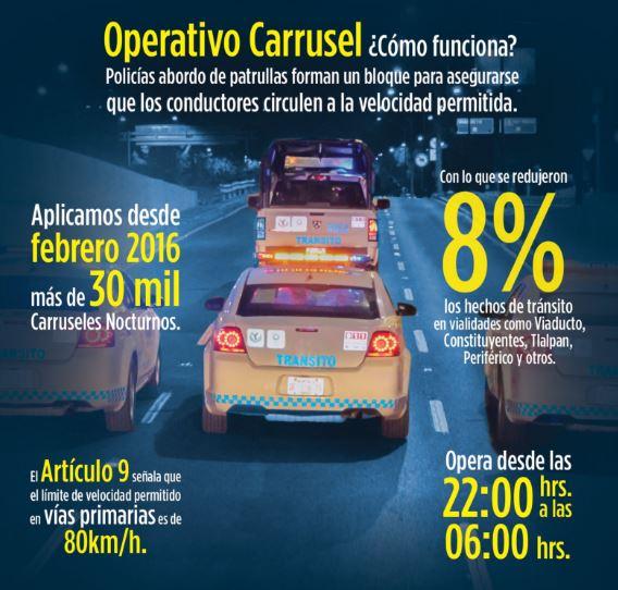 Los carruseles se realizan en 16 corredores que comprenden accesos carreteros y vialidades primarias de la CDMX. (@SSP_CDMX)