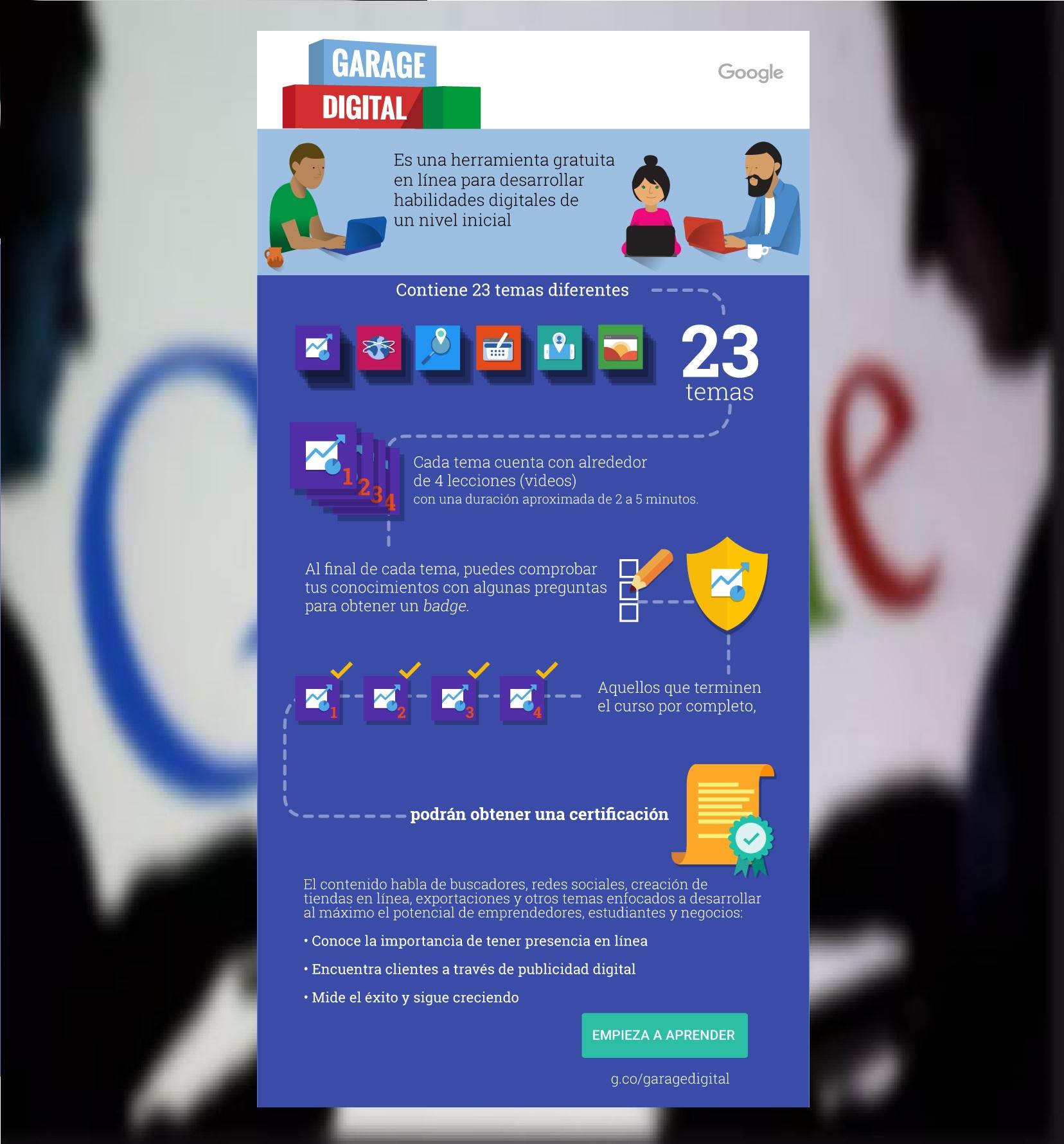 Cursos gratis de Google para aprender habilidades digitales