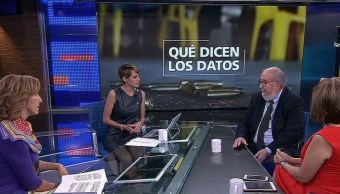 María Elena Morera, Isabel Miranda y Jorge Chabat en la mesa de Despierta con Loret (Twitter, @NTelevisa_com)