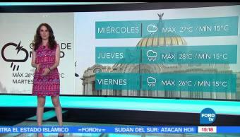 El clima, Claudia Torres, tormentas fuertes, prevén