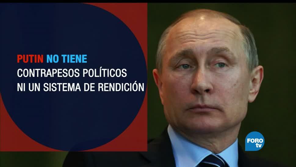 Rusia, bajo, dominio, zar, Vladimir Putin, Respeto Derechos Humanos
