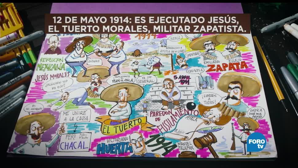 Anecdotario Secreto, Jesús Morales, El Tuerto, Revolución Méxicana, Cultura, Historia