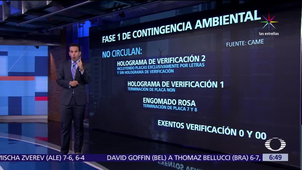 contingencia ambiental, Ciudad de mexico, no circulan autos, placa non